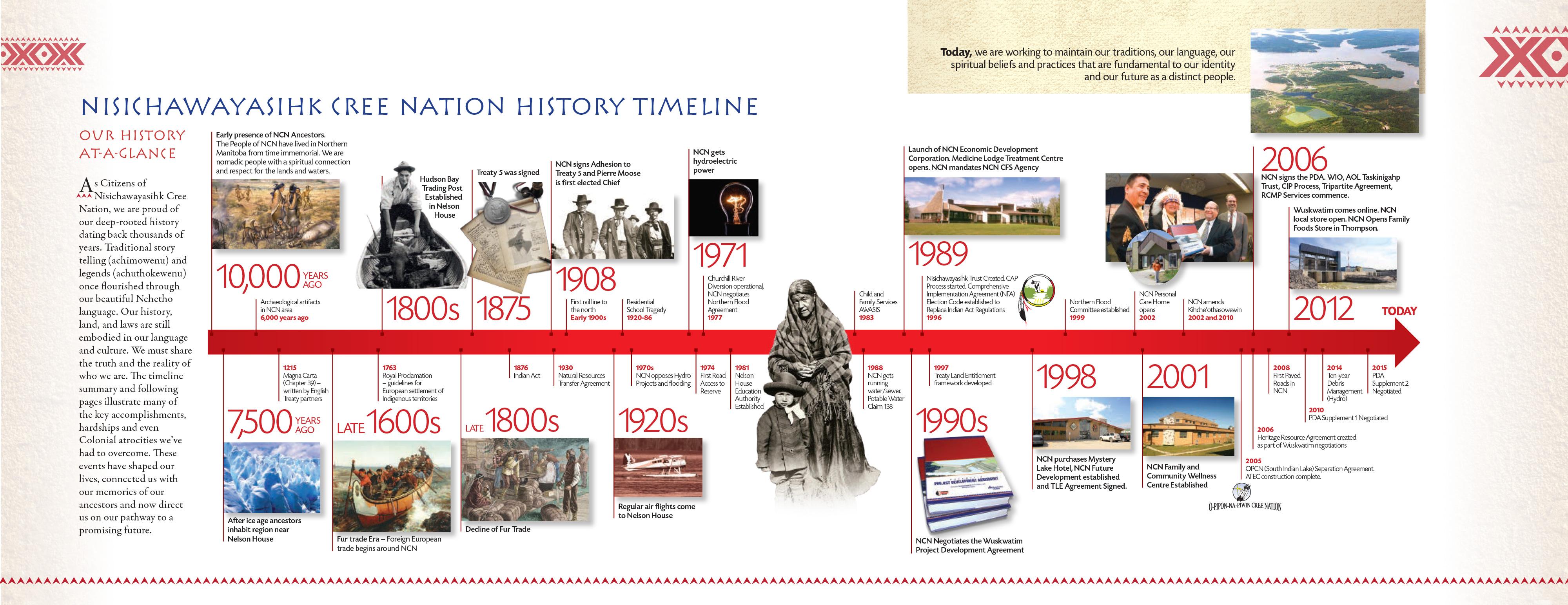 Our History Nisichawayasihk Cree Nation